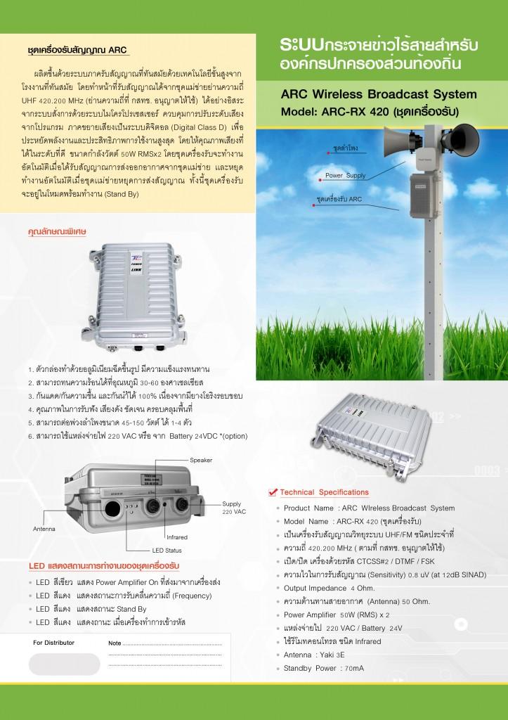 CMYK ARC-420 Brochure Model ARC RX